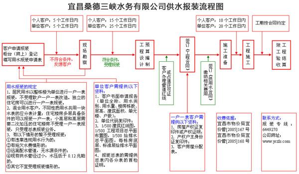 电路 电路图 电子 设计 素材 原理图 600_349